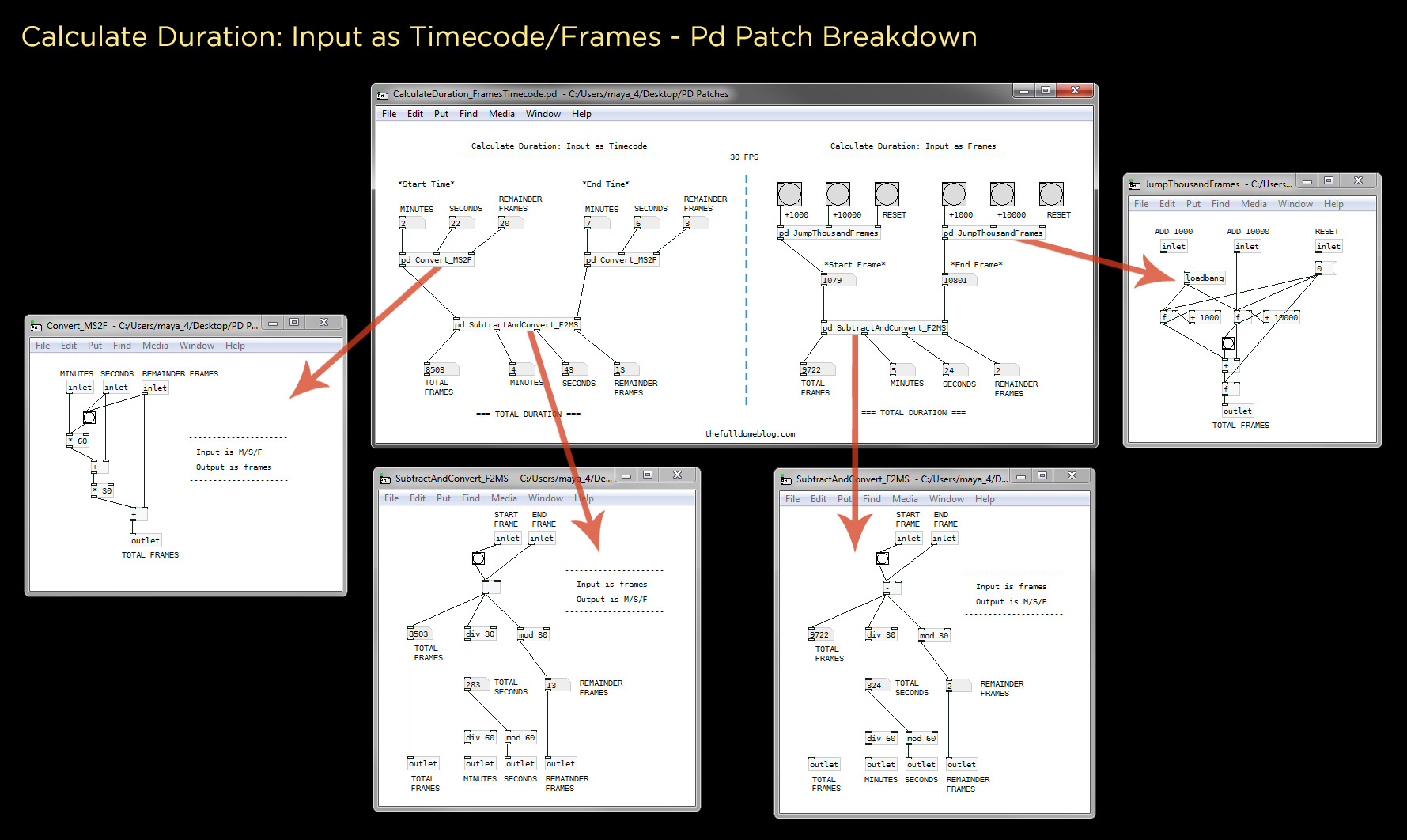 Utilities: Converting Timecode & Frames – Estimate Job Render Time ...