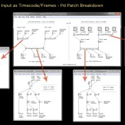 CalculateDuration-FramesTimecode-PDPatchBreakdown