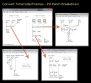 ConvertTimecodeFrames-PDPatchBreakdown